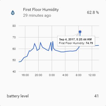 Home Assistant Xiaomi Temp
