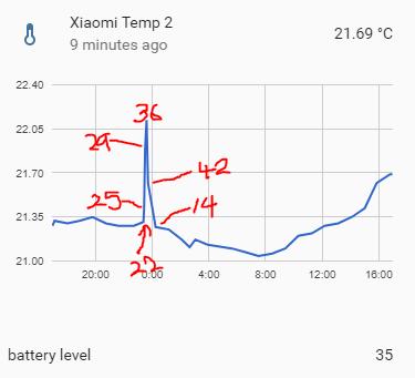 Xiaomi Temperature & Humidity Sensor Poll Time