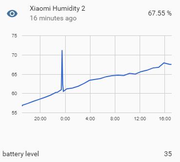 Xiaomi Temperature & Humidity Sensor Poll Time - Configuration