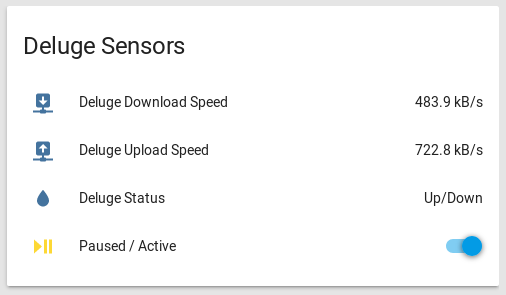 New Deluge Sensor Config - Configuration - Home Assistant Community