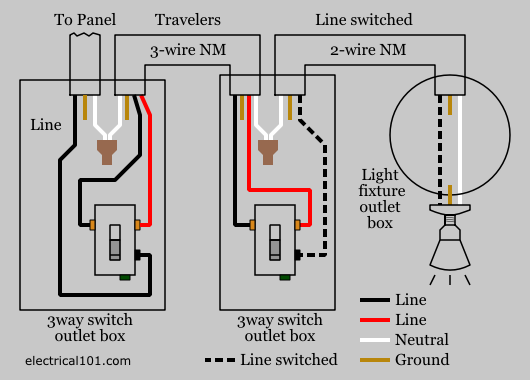 Putting A Sonoff In Your Wall Switch Box